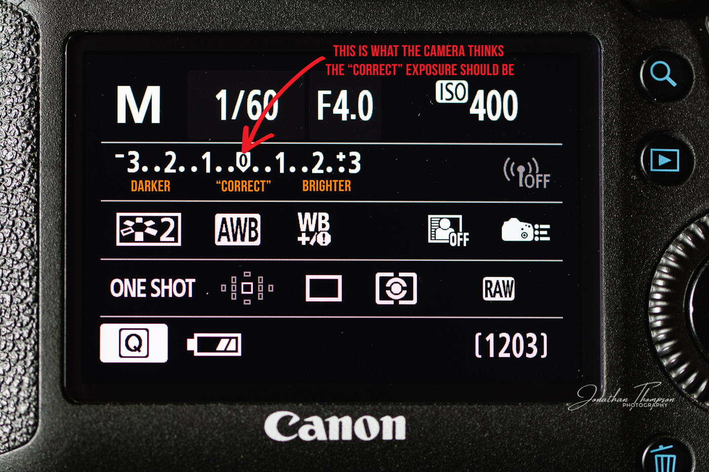 Rear screen of a Canon DSLR info screen with the reflective meter showing